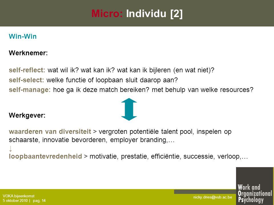 Micro: Individu [2] Win-Win Werknemer: